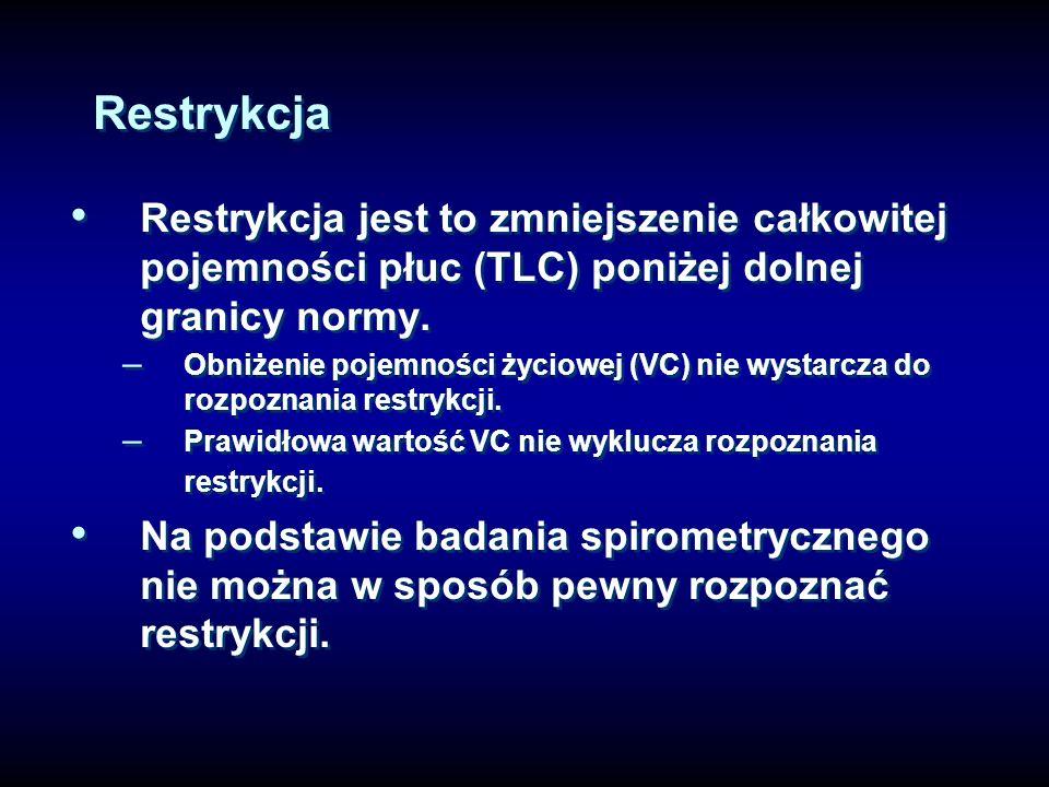 Restrykcja Restrykcja jest to zmniejszenie całkowitej pojemności płuc (TLC) poniżej dolnej granicy normy. – Obniżenie pojemności życiowej (VC) nie wys