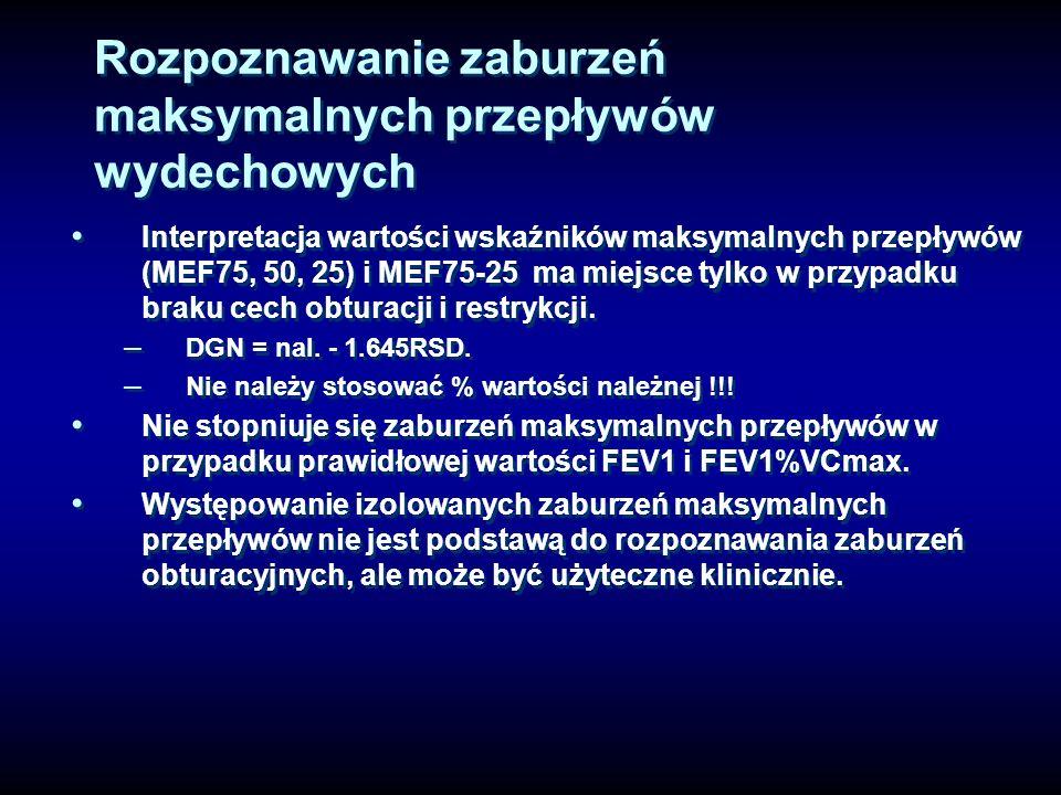 Rozpoznawanie zaburzeń maksymalnych przepływów wydechowych Interpretacja wartości wskaźników maksymalnych przepływów (MEF75, 50, 25) i MEF75 25 ma mie