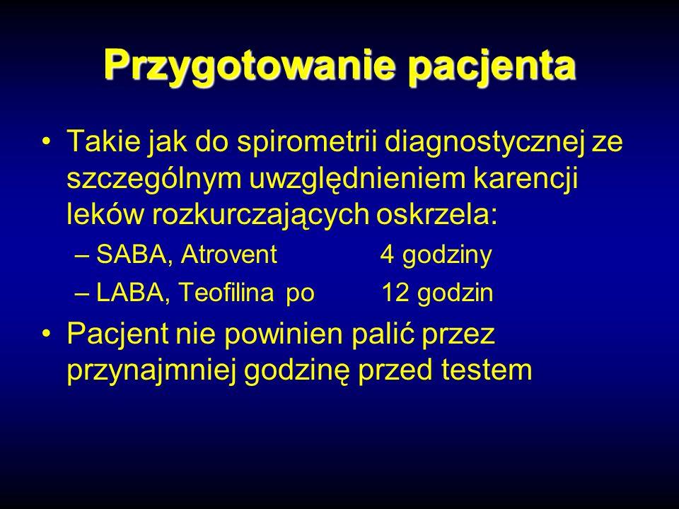 Przygotowanie pacjenta Takie jak do spirometrii diagnostycznej ze szczególnym uwzględnieniem karencji leków rozkurczających oskrzela: –SABA, Atrovent4