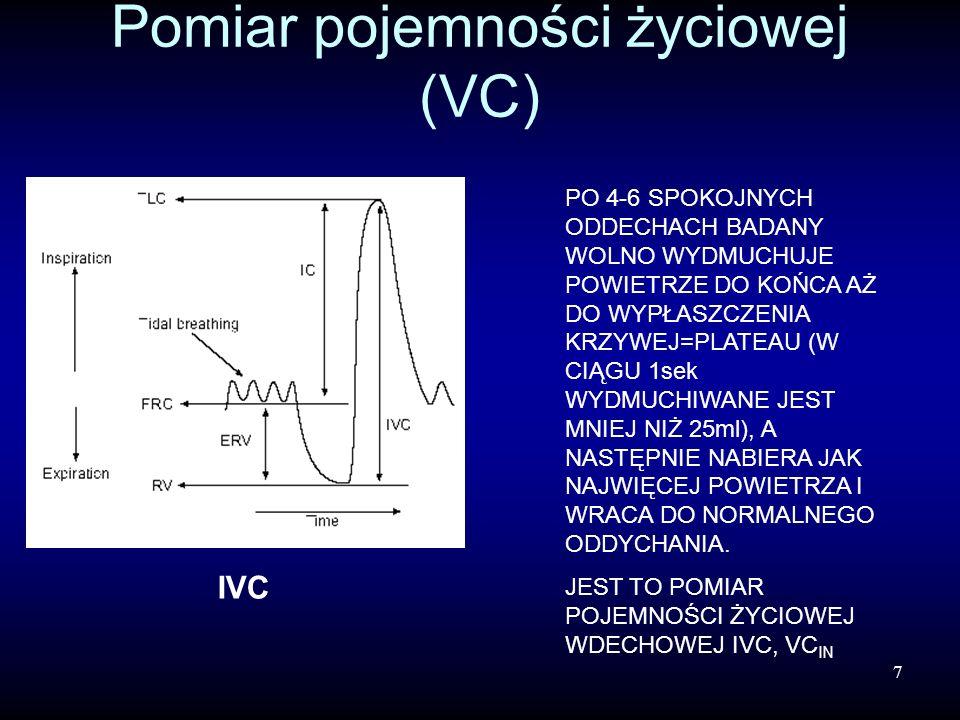 7 IVC Pomiar pojemności życiowej (VC) PO 4-6 SPOKOJNYCH ODDECHACH BADANY WOLNO WYDMUCHUJE POWIETRZE DO KOŃCA AŻ DO WYPŁASZCZENIA KRZYWEJ=PLATEAU (W CI
