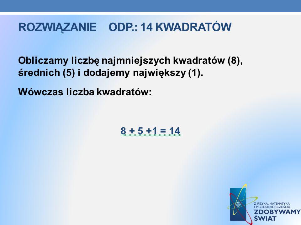 ROZWIĄZANIE ODP.: 14 KWADRATÓW Obliczamy liczbę najmniejszych kwadratów (8), średnich (5) i dodajemy największy (1). Wówczas liczba kwadratów: 8 + 5 +