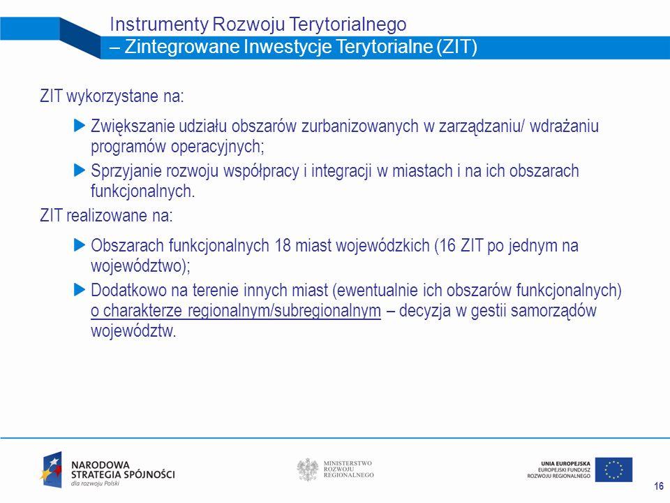 16 Instrumenty Rozwoju Terytorialnego – Zintegrowane Inwestycje Terytorialne (ZIT) ZIT wykorzystane na: Zwiększanie udziału obszarów zurbanizowanych w