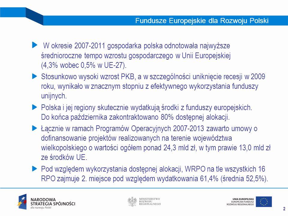 2 Fundusze Europejskie dla Rozwoju Polski W okresie 2007-2011 gospodarka polska odnotowała najwyższe średnioroczne tempo wzrostu gospodarczego w Unii
