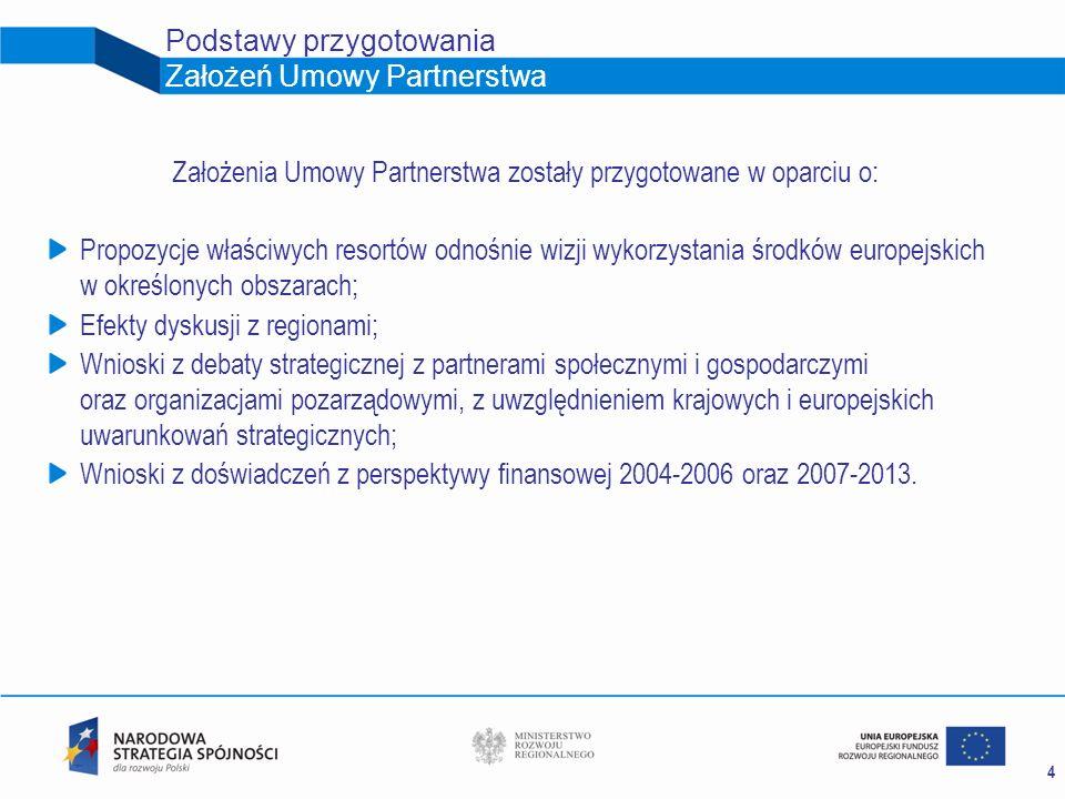4 Podstawy przygotowania Założeń Umowy Partnerstwa Założenia Umowy Partnerstwa zostały przygotowane w oparciu o: Propozycje właściwych resortów odnośn
