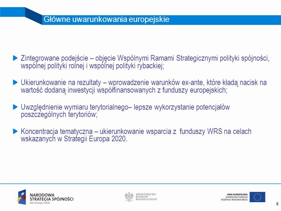 6 Główne uwarunkowania europejskie Zintegrowane podejście – objęcie Wspólnymi Ramami Strategicznymi polityki spójności, wspólnej polityki rolnej i wsp