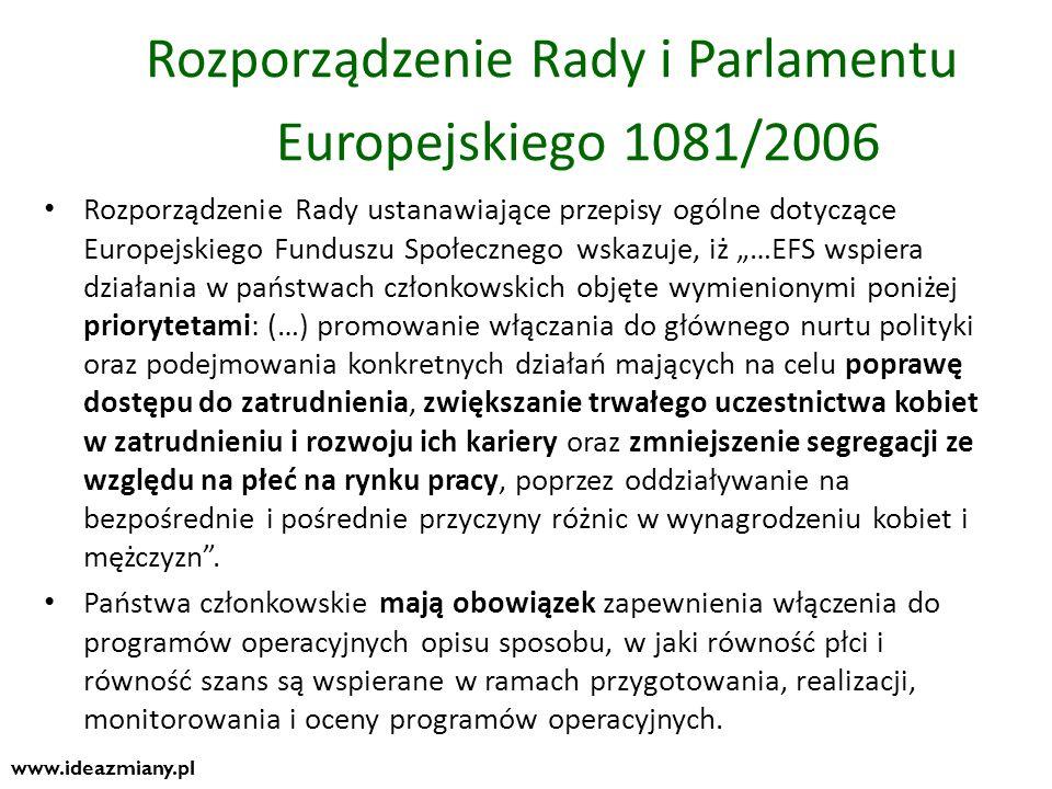 Obowiązki IP i IP2 wynikające z Agendy www.ideazmiany.pl Stałe podnoszenie wiedzy z zakresu równości szans kobiet i mężczyzn wśród pracowników swoich instytucji, w tym członków KOP, kadry kierowniczej, członków Podkomitetów Monitorujących, projektodawców Organizowanie szkoleń, spotkań, konferencji informujących w jaki sposób zasada powinna być uwzględniana w projektach Stosowanie się do wszelkich dokumentów dotyczących zasady równości szans kobiet i mężczyzn Wyznaczenie Koordynatora/ ki ds.