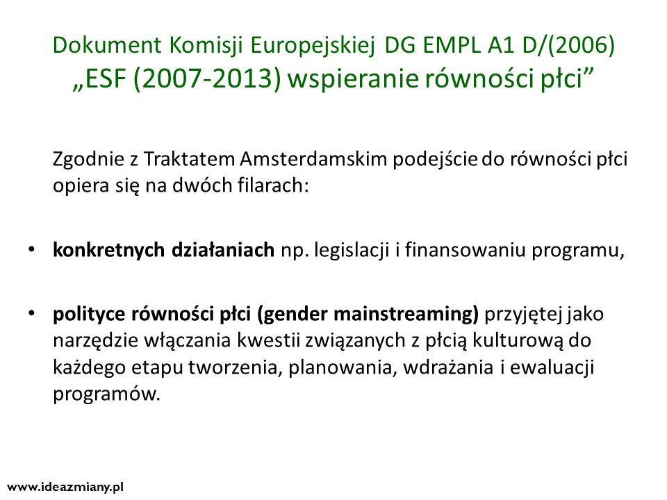 Źródła danych 1.Raport GUS Kobiety w Polsce (2008) 2.Raport UNDP Polityka równości płci – Polska 2007 (2007) 3.Krajowy monitoring równego statusu kobiet i mężczyzn.