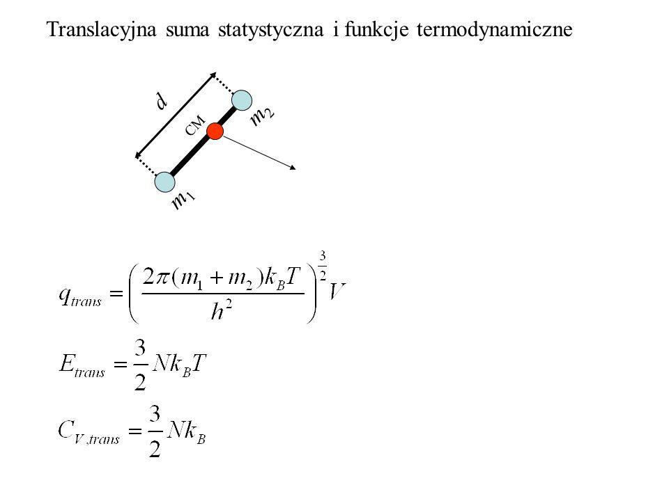 Translacyjna suma statystyczna i funkcje termodynamiczne d m1m1 m2m2 CM