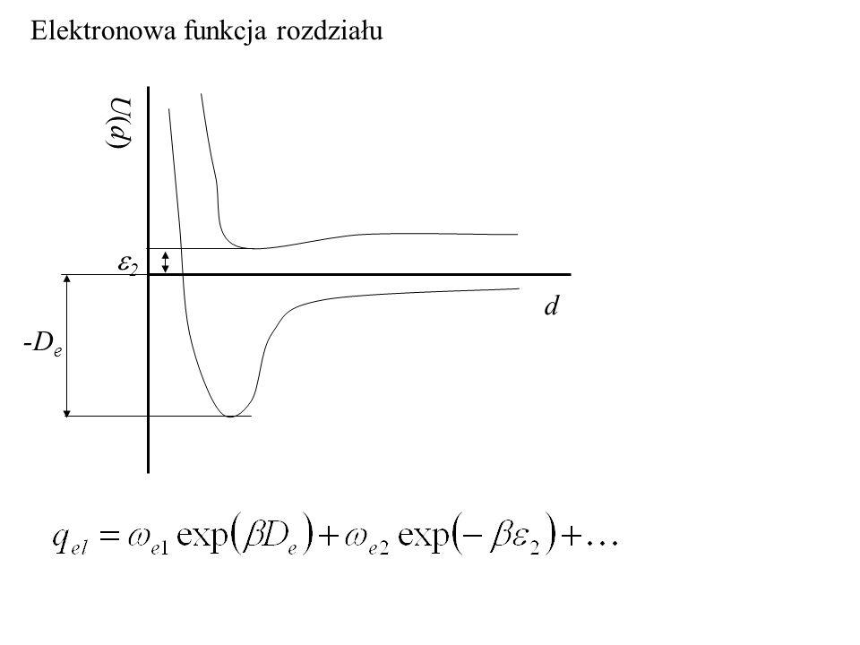 Elektronowa funkcja rozdziału d U(d)U(d) 2 -D e