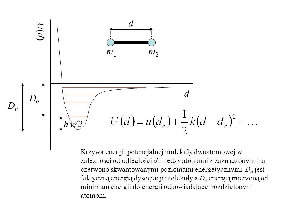 d U(d)U(d) DoDo DeDe Krzywa energii potencjalnej molekuły dwuatomowej w zależności od odległości d między atomami z zaznaczonymi na czerwono skwantowa