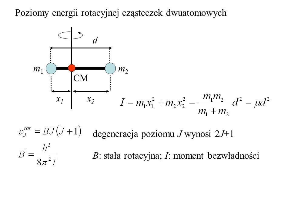 Poziomy energii rotacyjnej cząsteczek dwuatomowych degeneracja poziomu J wynosi 2J+1 B: stała rotacyjna; I: moment bezwładności d m1m1 m2m2 CM x1x1 x2