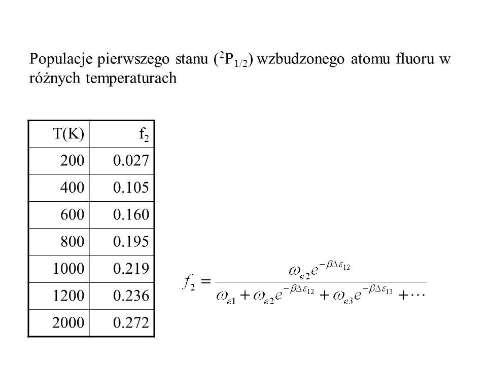 T(K)f2f2 2000.027 4000.105 6000.160 8000.195 10000.219 12000.236 20000.272 Populacje pierwszego stanu ( 2 P 1/2 ) wzbudzonego atomu fluoru w różnych t
