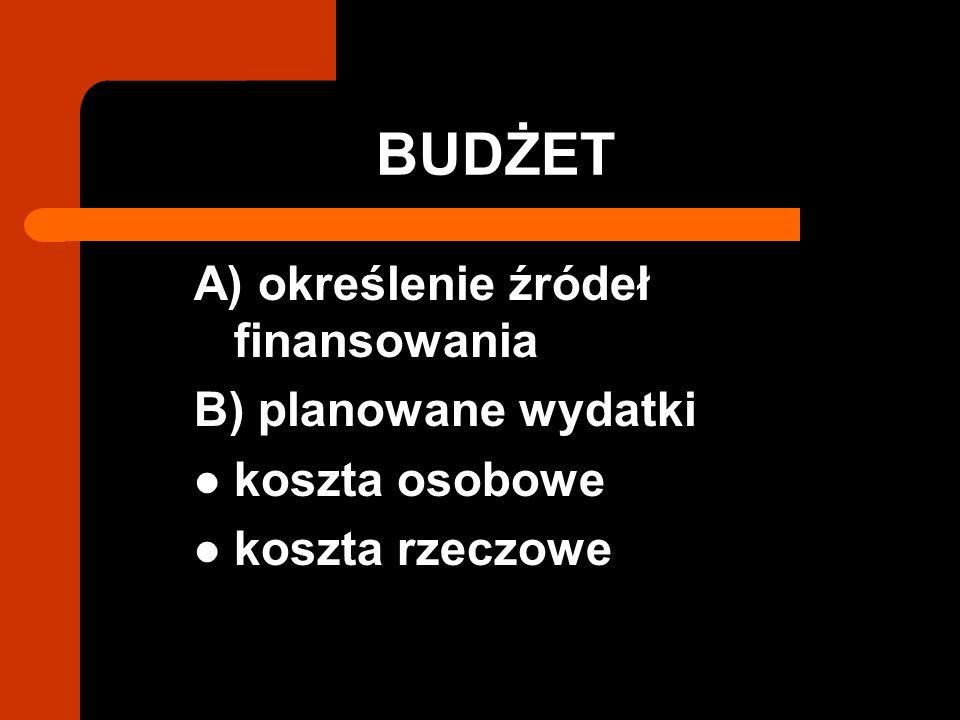 BUDŻET A) określenie źródeł finansowania B) planowane wydatki koszta osobowe koszta rzeczowe