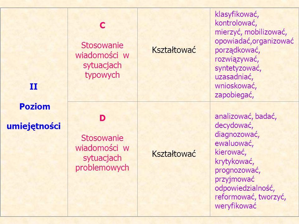Taksonomia celów Określenie wieloznaczne Określenie konkretne (czasowniki operacyjne) I Poziom wiadomości A Zapamiętanie wiadomości Wiedzieć definiowa