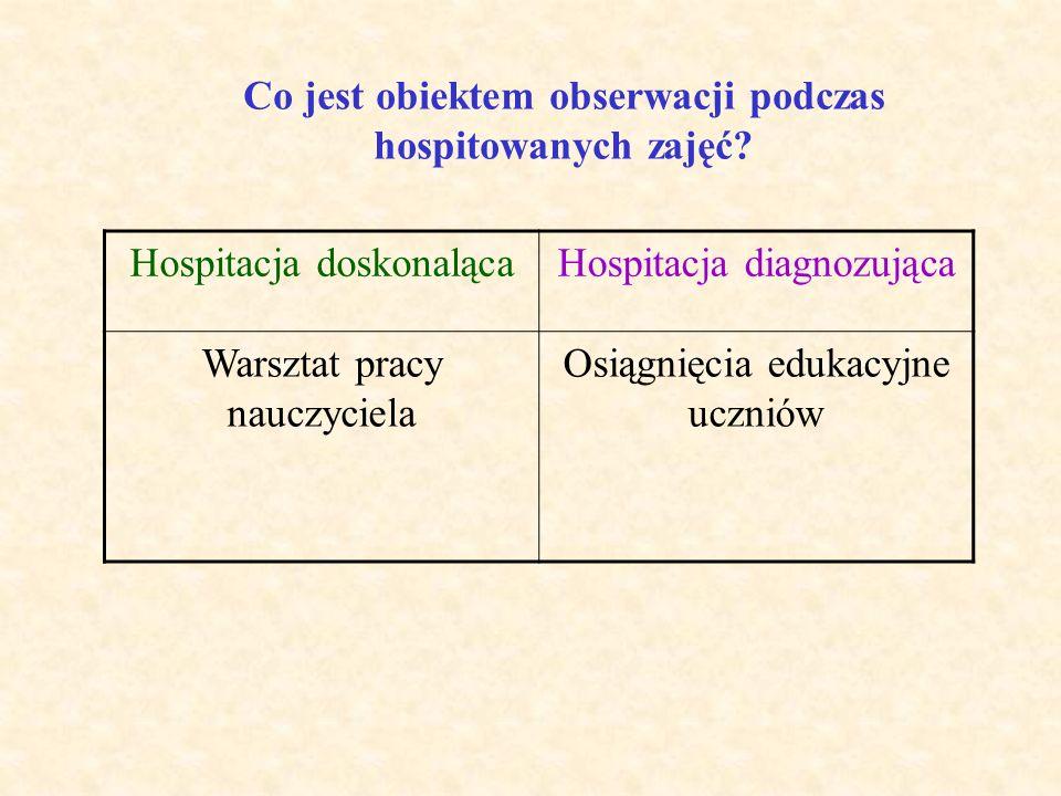 Podstawowe rodzaje hospitacji Kontrolno – oceniająca, związana z dokonywaniem formalnej oceny pracy nauczyciela. Doradczo – doskonaląca, związana z do