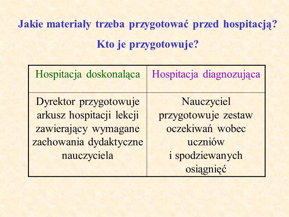 Kto jest inicjatorem hospitacji? Hospitacja doskonalącaHospitacja diagnozująca Dyrektor – i on proponuje termin hospitacji Nauczyciel wychodzi z inicj