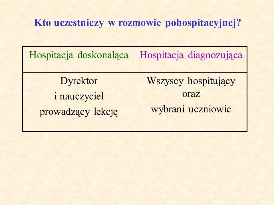 Kto bierze udział w hospitacji? Hospitacja doskonalącaHospitacja diagnozująca Dyrektor szkoły Dyrektor, inni nauczyciele, rodzice, wizytatorzy, sojusz