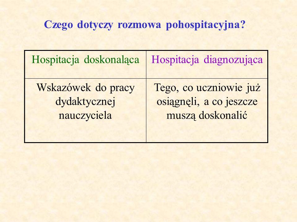 Kto uczestniczy w rozmowie pohospitacyjnej? Hospitacja doskonalącaHospitacja diagnozująca Dyrektor i nauczyciel prowadzący lekcję Wszyscy hospitujący