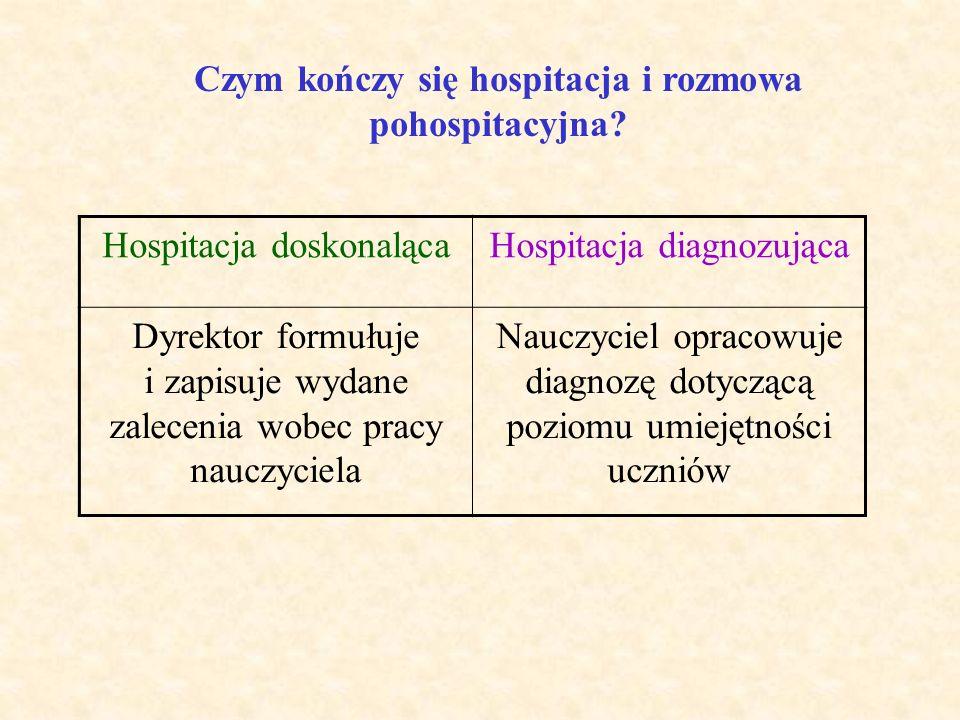 Czego dotyczy rozmowa pohospitacyjna? Hospitacja doskonalącaHospitacja diagnozująca Wskazówek do pracy dydaktycznej nauczyciela Tego, co uczniowie już