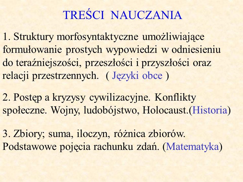 TREŚCI NAUCZANIA 1.
