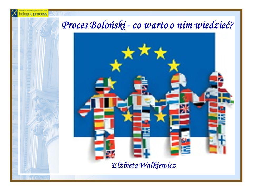Przydatne materiały i linki: (1) A.Kraśniewski, Proces Boloński to już 10 lat, Wyd.