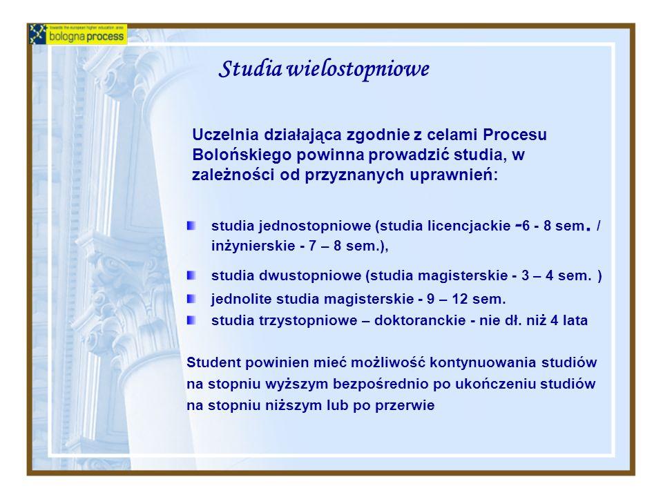 Uczelnia działająca zgodnie z celami Procesu Bolońskiego powinna prowadzić studia, w zależności od przyznanych uprawnień: studia jednostopniowe (studi