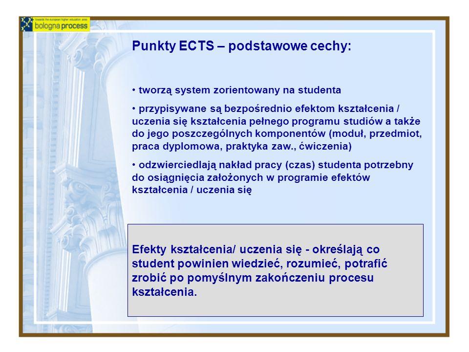 Punkty ECTS – podstawowe cechy: tworzą system zorientowany na studenta przypisywane są bezpośrednio efektom kształcenia / uczenia się kształcenia pełn