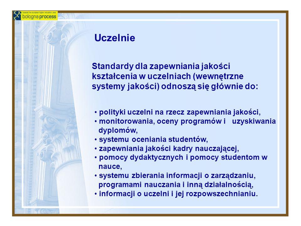 Standardy dla zapewniania jakości kształcenia w uczelniach (wewnętrzne systemy jakości) odnoszą się głównie do: polityki uczelni na rzecz zapewniania