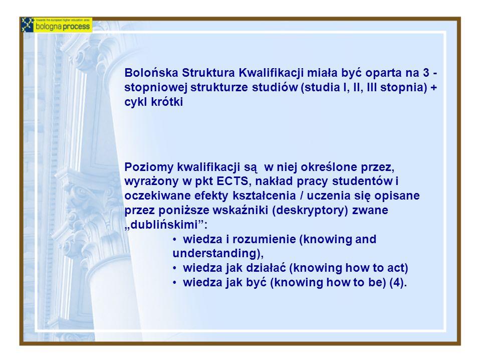 Bolońska Struktura Kwalifikacji miała być oparta na 3 - stopniowej strukturze studiów (studia I, II, III stopnia) + cykl krótki Poziomy kwalifikacji s
