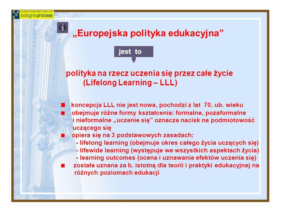 polityka na rzecz uczenia się przez całe życie (Lifelong Learning – LLL) Europejska polityka edukacyjna koncepcja LLL nie jest nowa, pochodzi z lat 70