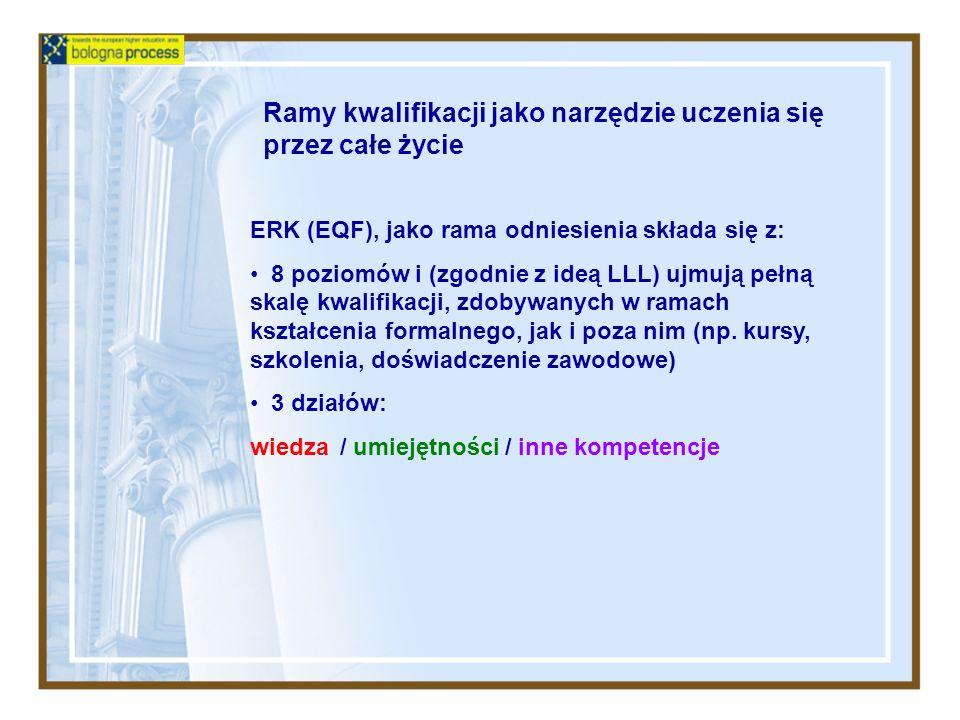Ramy kwalifikacji jako narzędzie uczenia się przez całe życie ERK (EQF), jako rama odniesienia składa się z: 8 poziomów i (zgodnie z ideą LLL) ujmują
