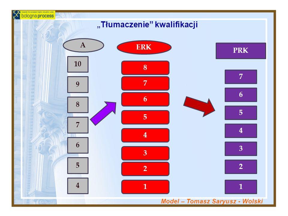 8 7 6 5 4 3 2 1 ERK PRK 7 6 5 4 3 2 1 Model – Tomasz Saryusz - Wolski 10 9 8 7 6 A 5 4 Tłumaczenie kwalifikacji