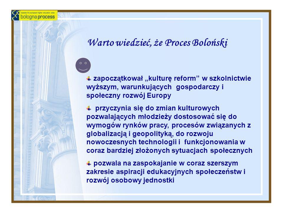 Warto wiedzieć, że Proces Boloński zapoczątkował kulturę reform w szkolnictwie wyższym, warunkujących gospodarczy i społeczny rozwój Europy przyczynia