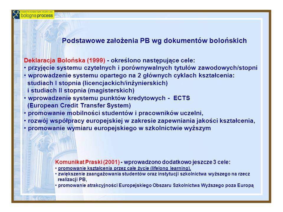 Deklaracja Bolońska (1999) - określono następujące cele: przyjęcie systemu czytelnych i porównywalnych tytułów zawodowych/stopni wprowadzenie systemu