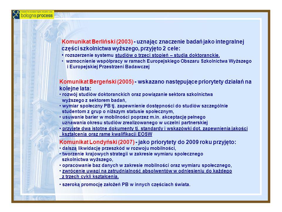 Komunikat Bergeński (2005) - wskazano następujące priorytety działań na kolejne lata: rozwój studiów doktoranckich oraz powiązanie sektora szkolnictwa