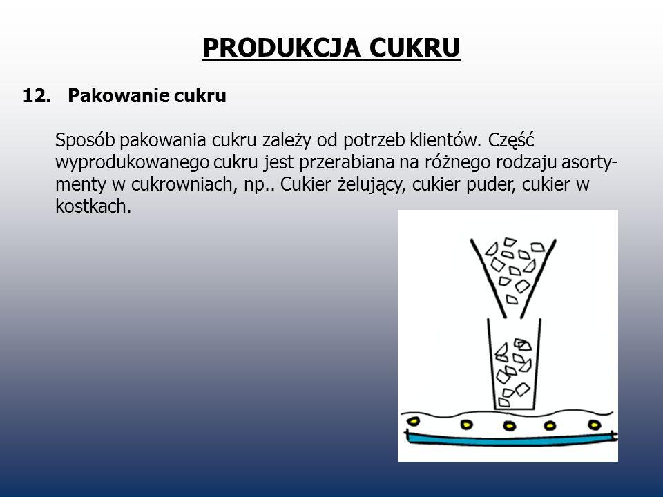PRODUKCJA CUKRU 12. Pakowanie cukru Sposób pakowania cukru zależy od potrzeb klientów. Część wyprodukowanego cukru jest przerabiana na różnego rodzaju