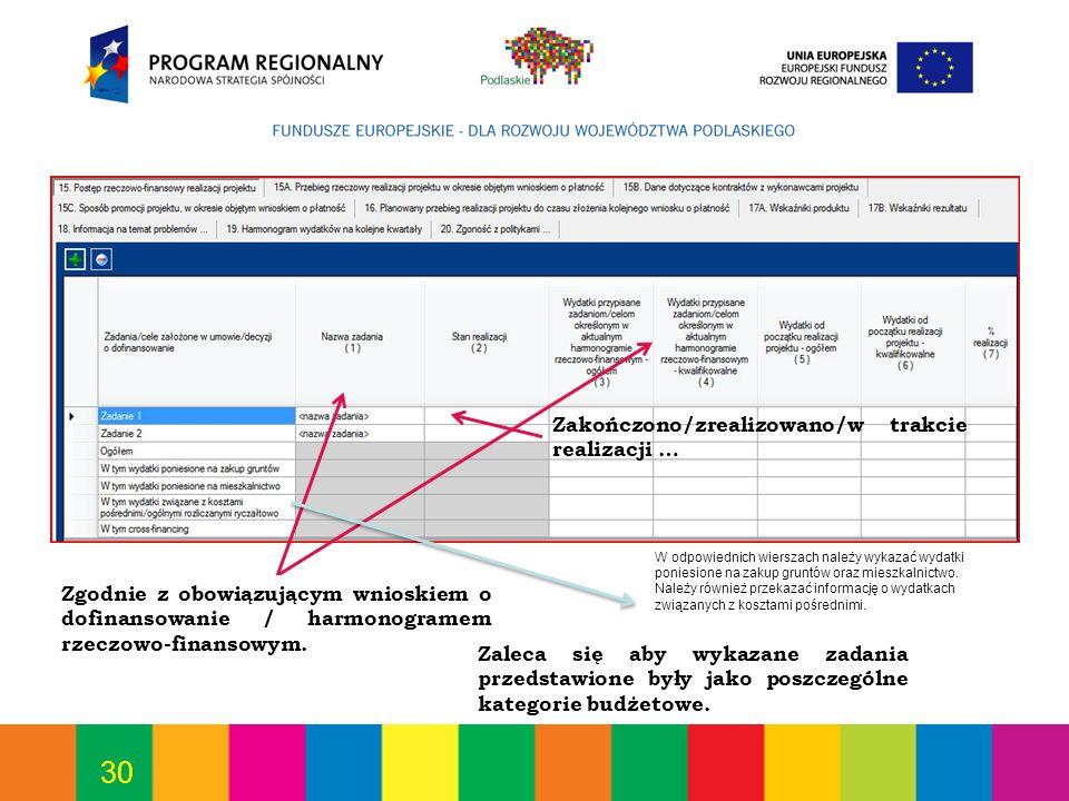 30 Zakończono/zrealizowano/w trakcie realizacji … Zgodnie z obowiązującym wnioskiem o dofinansowanie / harmonogramem rzeczowo-finansowym. Zaleca się a