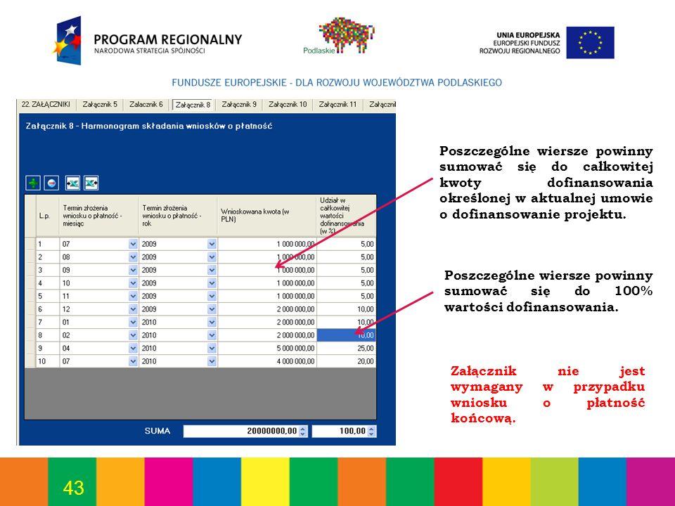 43 Poszczególne wiersze powinny sumować się do całkowitej kwoty dofinansowania określonej w aktualnej umowie o dofinansowanie projektu. Poszczególne w