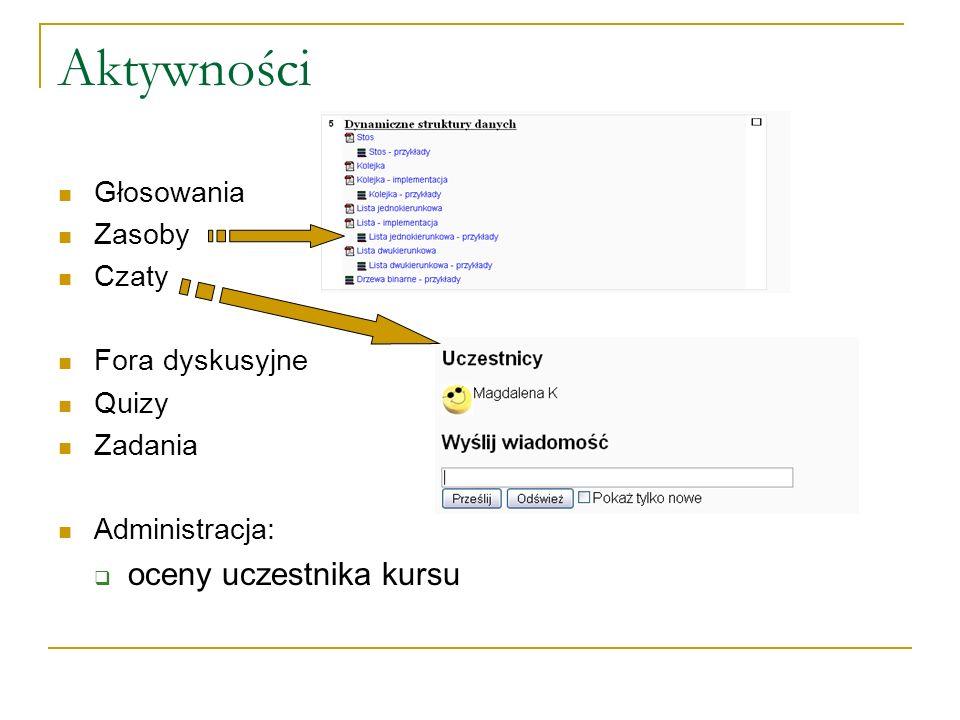 Aktywności Głosowania Zasoby Czaty Fora dyskusyjne Quizy Zadania Administracja: oceny uczestnika kursu