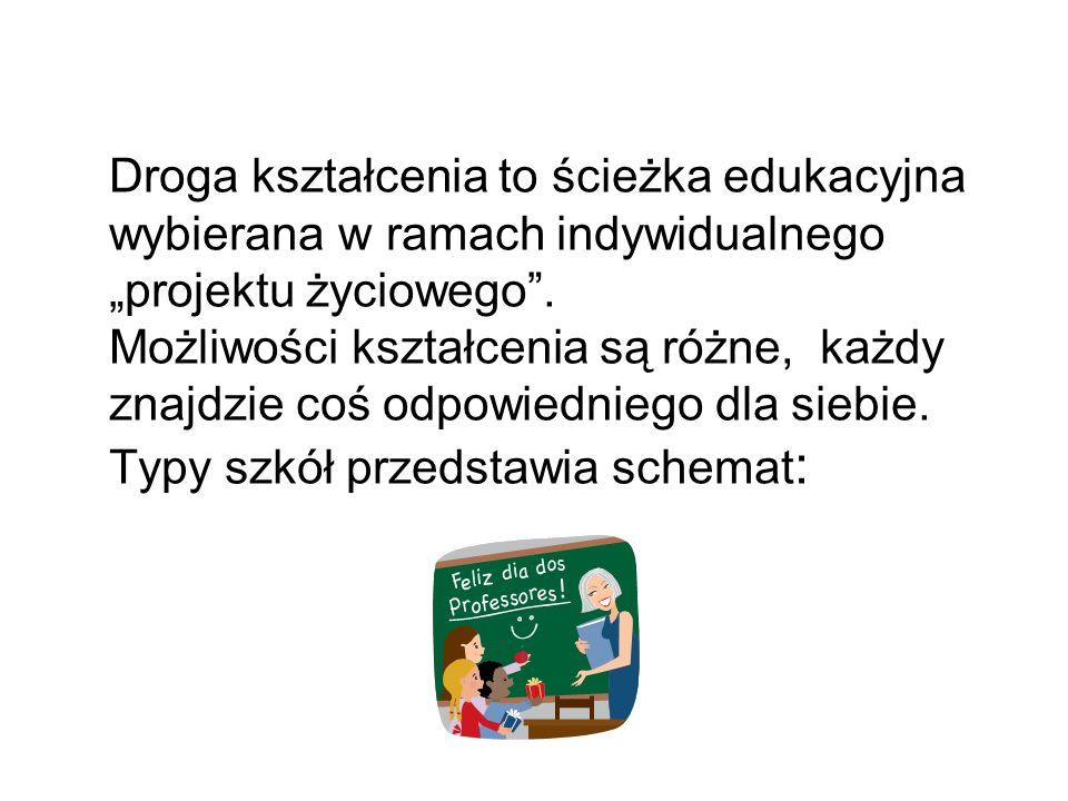 Mobilne Centrum Informacji Zawodowej w Warszawie pracownik centrum interaktywnej obsługi klienta pracownik centrum elektronicznej obsługi klientów pracownik scentralizowanych systemów rozliczeniowych projektant pakietów usług finansowych