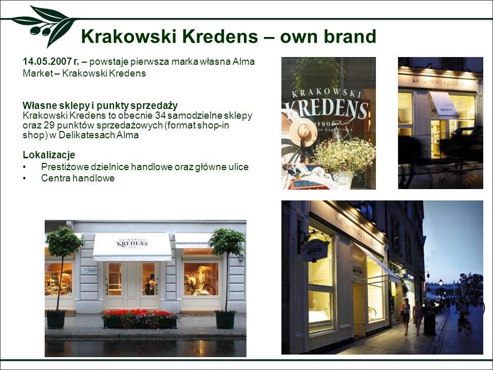 Krakowski Kredens – own brand Własne sklepy i punkty sprzedaży Krakowski Kredens to obecnie 34 samodzielne sklepy oraz 29 punktów sprzedażowych (forma