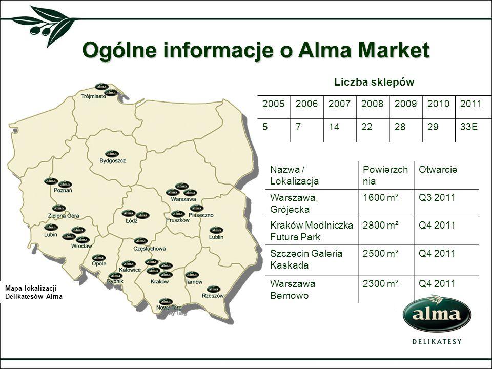 Ogólne informacje o Alma Market Nazwa / Lokalizacja Powierzch nia Otwarcie Warszawa, Grójecka 1600 m²Q3 2011 Kraków Modlniczka Futura Park 2800 m²Q4 2