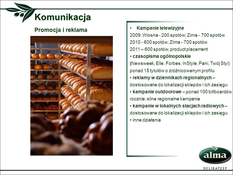 Komunikacja Promocja i reklama Kampanie telewizyjne 2009: Wiosna - 200 spotów; Zima - 700 spotów 2010 - 600 spotów; ZIma - 700 spotów 2011 – 600 spotó