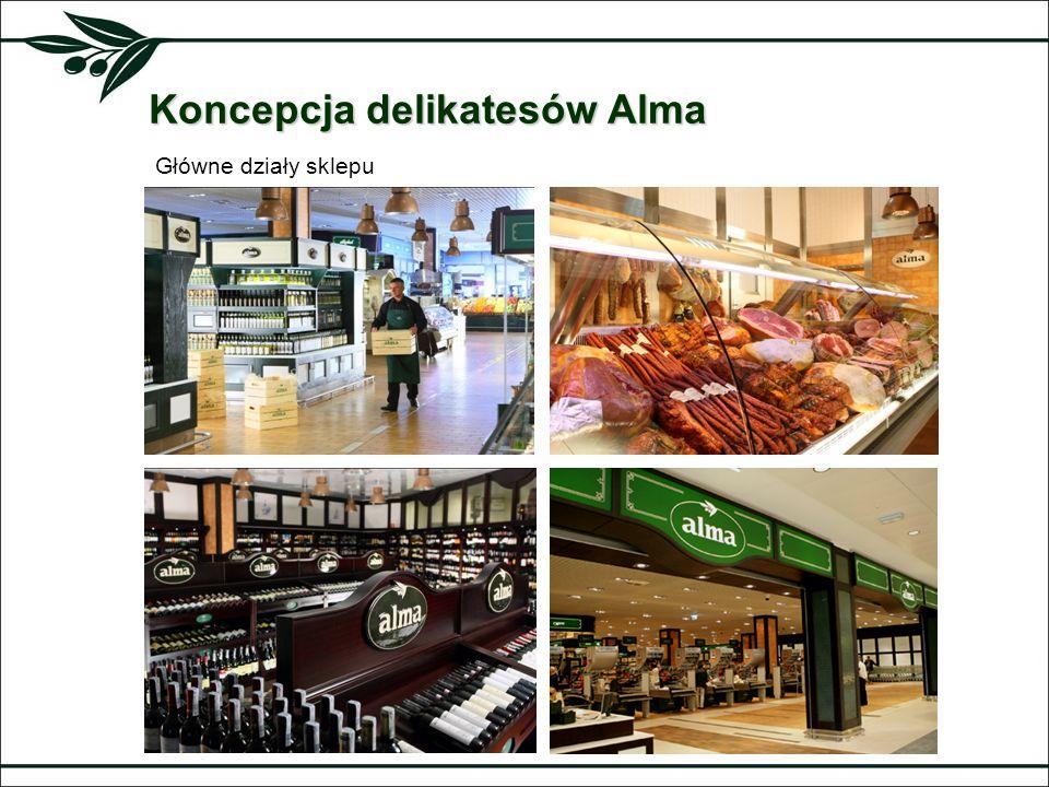 Koncepcja delikatesów Alma Główne działy sklepu