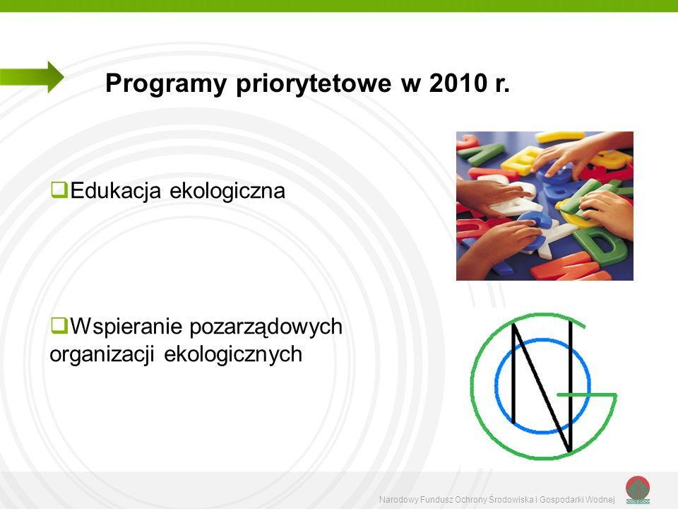 Narodowy Fundusz Ochrony Środowiska i Gospodarki Wodnej Priorytet A: Wspieranie edukacji na rzecz zrównoważonego rozwoju, w tym gospodarki wodnej Priorytet B: Wspieranie działań z zakresu profilaktyki zdrowotnej dzieci i młodzieży z obszarów, na których występują przekroczenia standardów jakości środowiska Edukacja ekologiczna