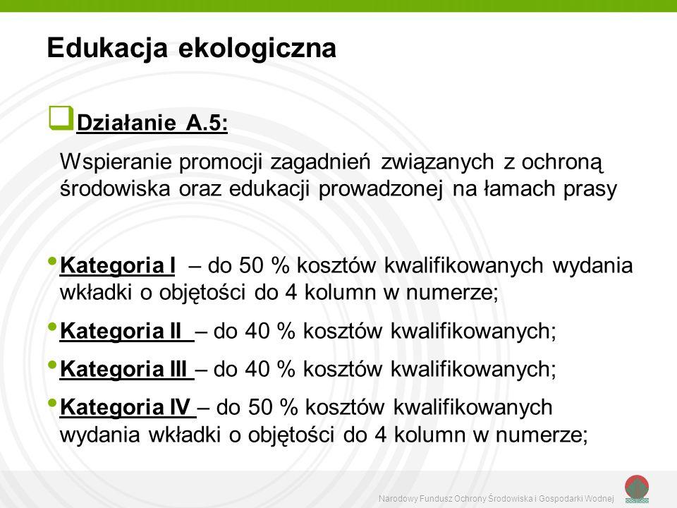 Narodowy Fundusz Ochrony Środowiska i Gospodarki Wodnej Działanie A.5: Wspieranie promocji zagadnień związanych z ochroną środowiska oraz edukacji prowadzonej na łamach prasy Kategoria I – do 50 % kosztów kwalifikowanych wydania wkładki o objętości do 4 kolumn w numerze; Kategoria II – do 40 % kosztów kwalifikowanych; Kategoria III – do 40 % kosztów kwalifikowanych; Kategoria IV – do 50 % kosztów kwalifikowanych wydania wkładki o objętości do 4 kolumn w numerze; Edukacja ekologiczna