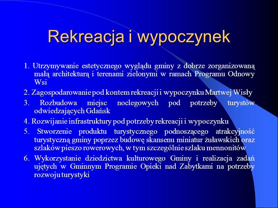 Rekreacja i wypoczynek 1. Utrzymywanie estetycznego wyglądu gminy z dobrze zorganizowaną małą architekturą i terenami zielonymi w ramach Programu Odno