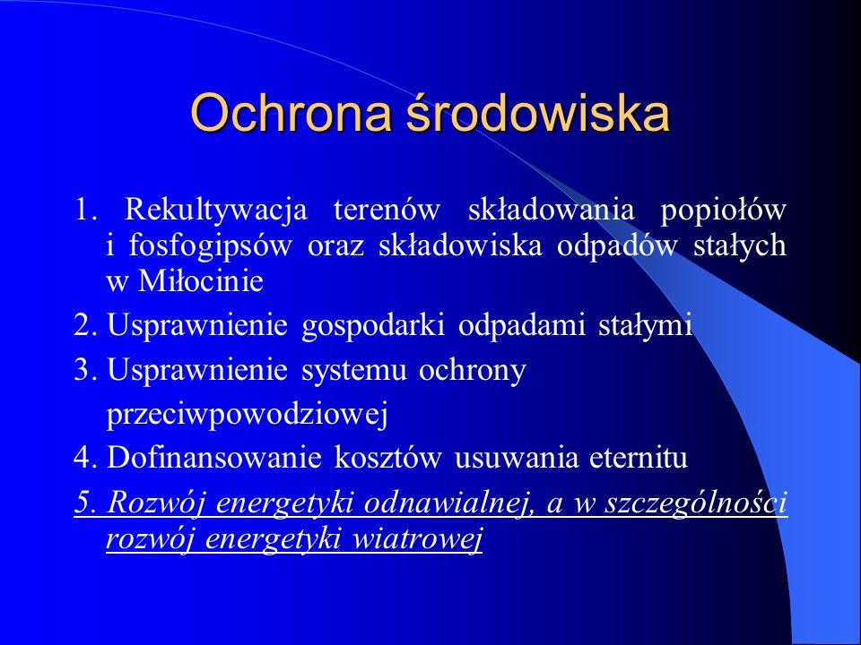 Ochrona środowiska 1. Rekultywacja terenów składowania popiołów i fosfogipsów oraz składowiska odpadów stałych w Miłocinie 2. Usprawnienie gospodarki