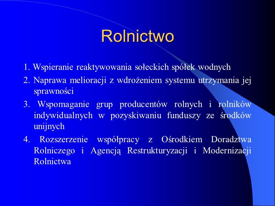 Rolnictwo 1. Wspieranie reaktywowania sołeckich spółek wodnych 2. Naprawa melioracji z wdrożeniem systemu utrzymania jej sprawności 3. Wspomaganie gru