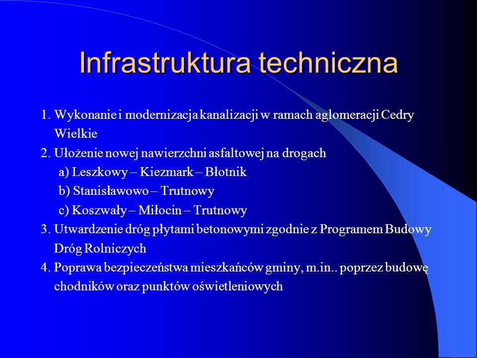 Infrastruktura techniczna 1. Wykonanie i modernizacja kanalizacji w ramach aglomeracji Cedry Wielkie 2. Ułożenie nowej nawierzchni asfaltowej na droga